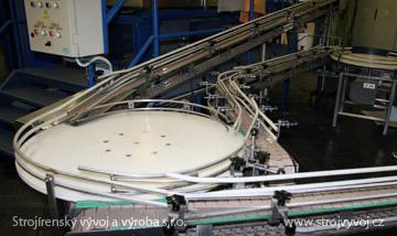 Rotating circular conveyor